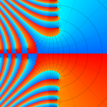 Fresnel interference pattern関数のグラフ(複素変数)