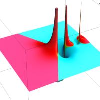q-超幾何関数:特殊関数グラフィ...