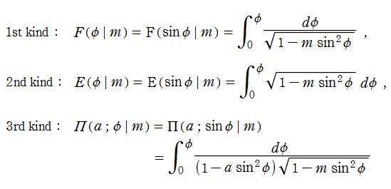 楕円積分:特殊関数グラフィック...